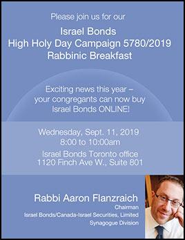 Rabbinic Breakfast