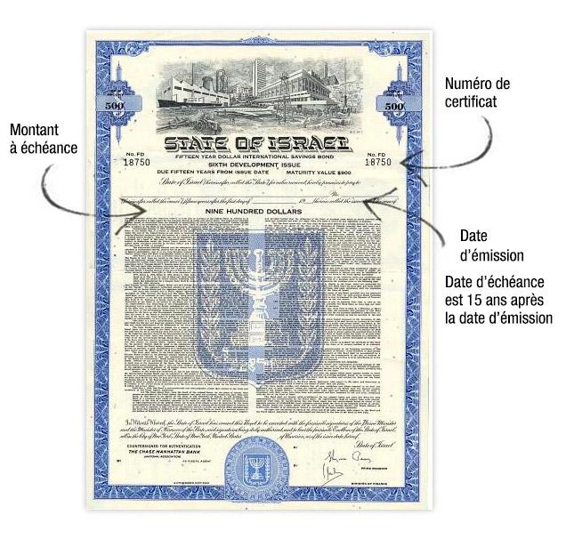 Example d'un certificat Israel Bonds
