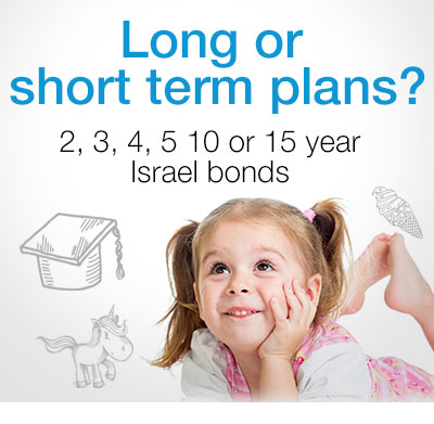 Long or Short Term Plans
