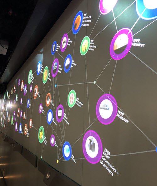 An interactive digital display highlights over a century of Israeli innovation