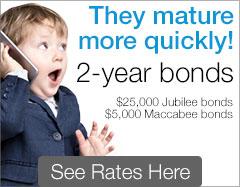 2 year Israel bonds