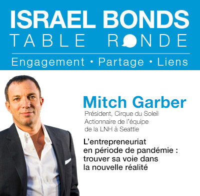 Mitch Garber