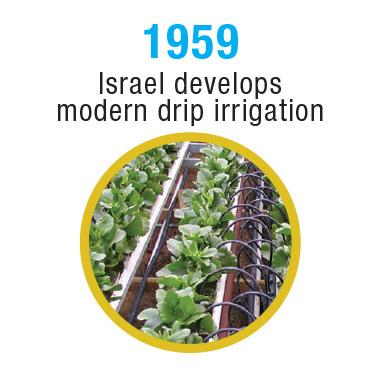 Israel-Timeline-1959