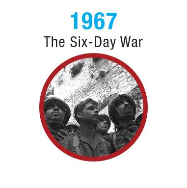 Israel-Timeline-1967-1