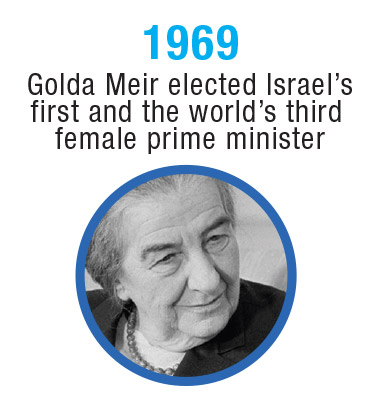 Israel-Timeline-1969