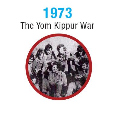 Israel-Timeline-1973