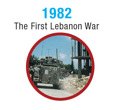 Israel-Timeline-1982