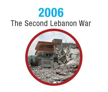 Israel-Timeline-2006