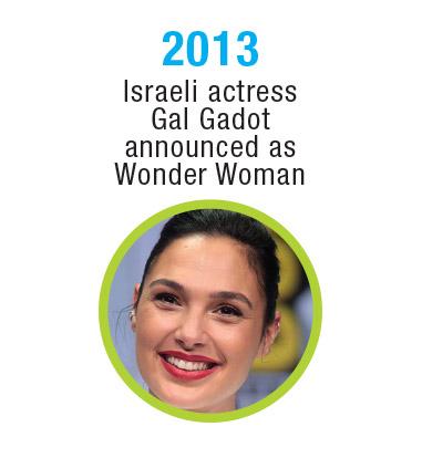 Israel-Timeline-2013