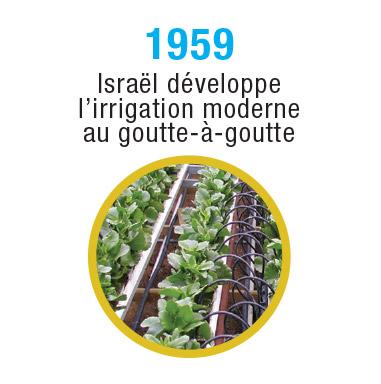 Israel-Timeline-1959_FR