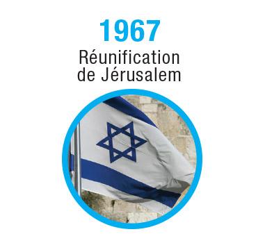 Israel-Timeline-1967-2_FR