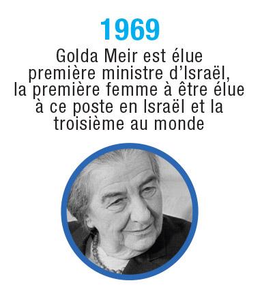 Israel-Timeline-1969_FR