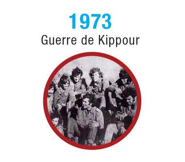 Israel-Timeline-1973_FR