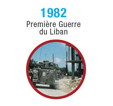 Israel-Timeline-1982_FR
