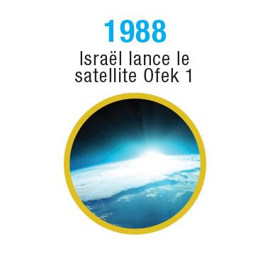 Israel-Timeline-1998_FR