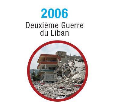 Israel-Timeline-2006_FR