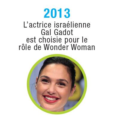 Israel-Timeline-2013_FR